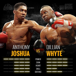 Anthony Joshua / Dillian Whyte Beef boxen247.com