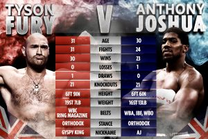 """""""God Willing I Get My Hands on That Tyson Fury"""" - Anthony Joshua - boxen247.com"""
