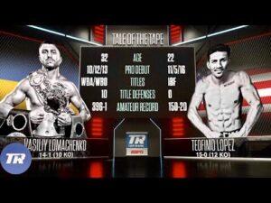 Vasiliy Lomachenko vs Teofimo Lopez (October 17th) & Bob Arum Quotes - boxen247.com