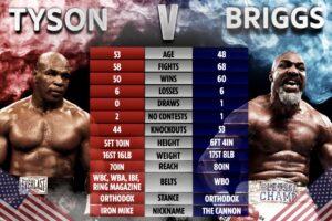 """""""A Matchup Between Mike & I Makes a Lot More Sense"""" - Shannon Briggs   boxen247.com"""