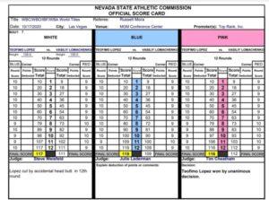 Lomachenko vs Lopez Score Card | boxen247.com