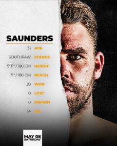 Billy Joe Saunders: A Very Special Opponent for Canelo | Boxen247.com