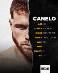 Canelo: The Biggest Name in the Boxing World | Boxen247.com