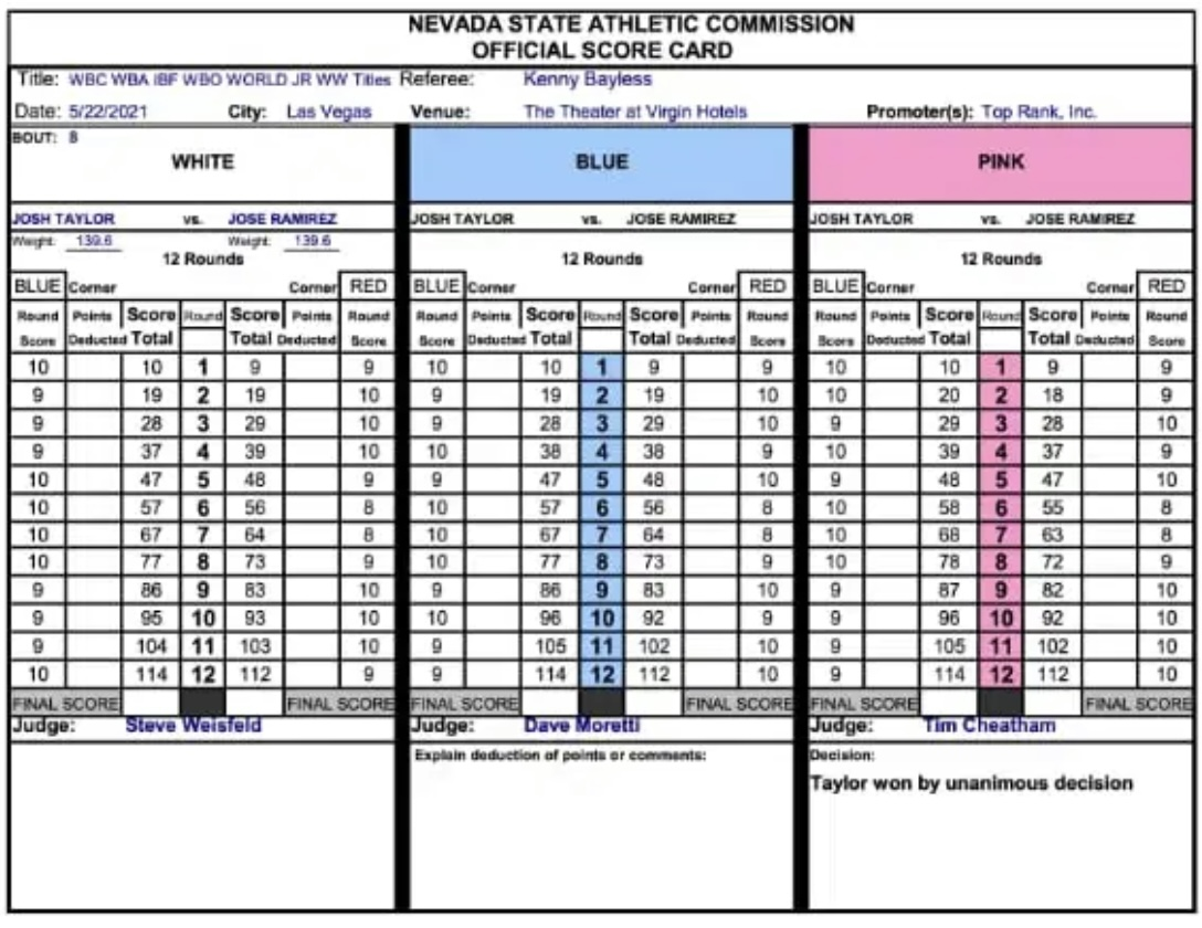 Josh Taylor Defeats Jose Ramirez Scorecard | Boxen247.com