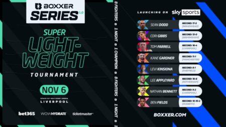 BOXXER series launches in November with the BOXXER series: Liverpool | Boxen247.com (Kristian von Sponneck)